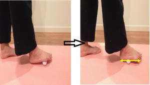足裏筋膜リリース