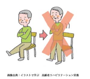 片脚での立ち上がり ロコモ度テスト